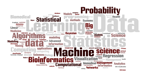 Word cloud demonstrating topics from BD2K training courses