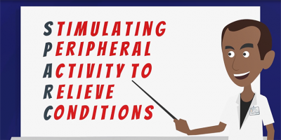 Stimulating Peripheral Activity to Relieve Conditions (SPARC)
