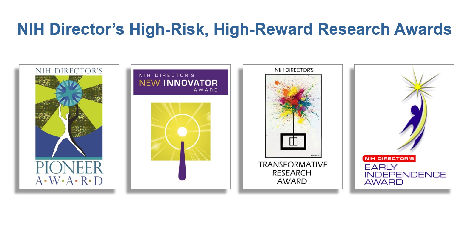 Graphic Identities of the High-Risk, High-Reward Research Program