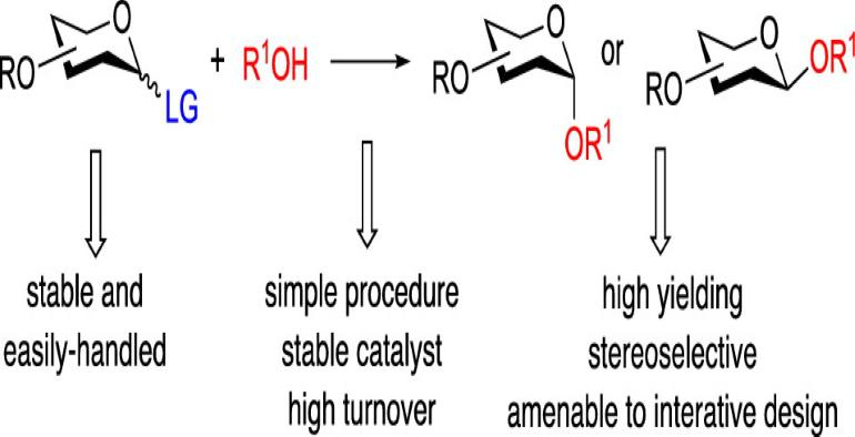 organic chemical synthesis diagram