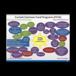 NIH Gabriella Miller Kids First Pediatric Research Program Webinar